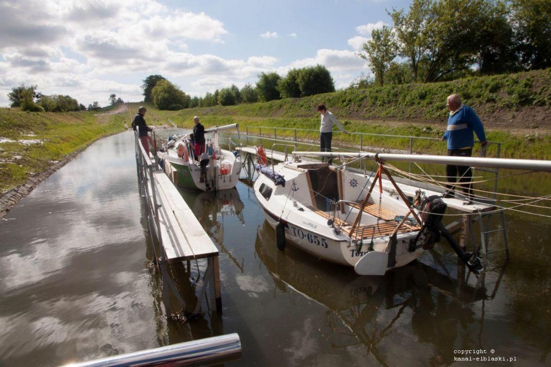 jachty na pochylniach Kanału Elbląskiego